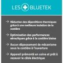 Bluetek Bluesteel Therm Elec